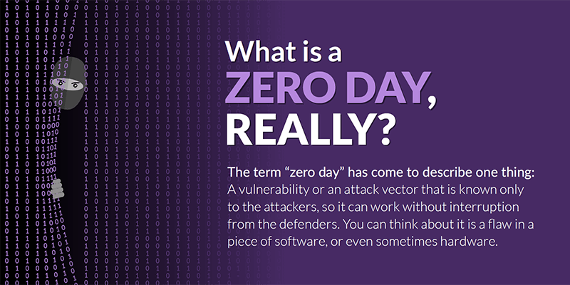 What is a Zero Day
